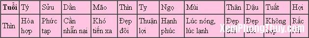 tuoi-thin-phan