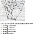 chitay