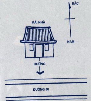 khac-phuc-huong-nha-khong-tot