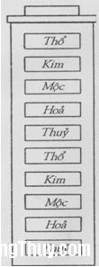 140-tangchungcu1