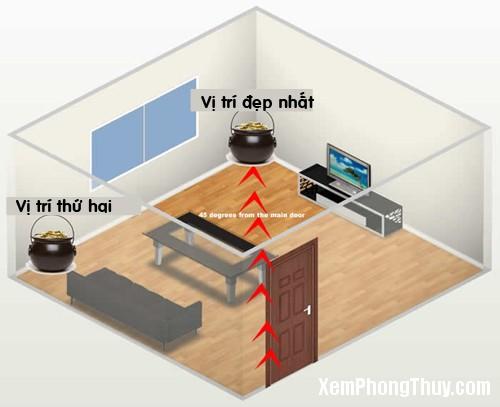 hai vi tri chieu tai trong nha Cách tìm và kích hoạt vị trí chiêu tài ở trong nhà