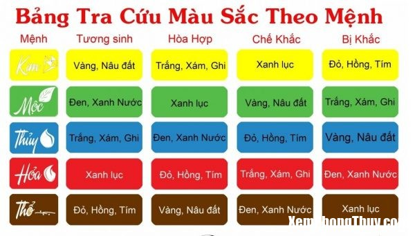 chon-mau-sac-hop-phong-thuy-hop-tuoi-e1525944472786